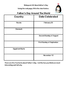 Father's Day-Webquest