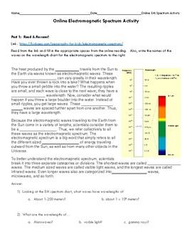 Webquest - Online Electromagnetic Spectrum Activity