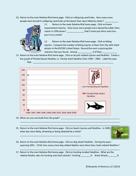 Webquest:  Should You Fear Sharks or Should They Fear Humans?  Coastal Ecosystem
