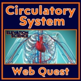 Webquest - Heart & Circulatory system - Google Doc Version for Distance Learning