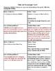 Invasive Species-Webquest or Internet Scavenger Hunt  Grades 5-10