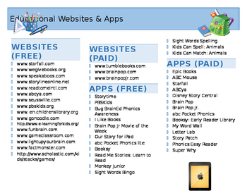 Website & App Information Sheet