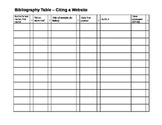 Website Bibliography Table