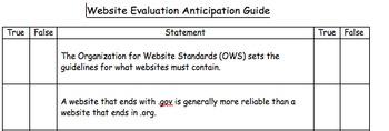 Website Evaluation Anticipation Guide