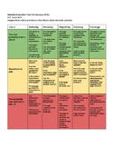 Website Evaluation Tool