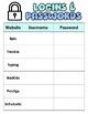 Website Lists for Breaks Templates {EDITABLE}