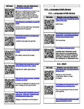 Website Resource List with QR Codes for Kindergarten Through 2nd Grade