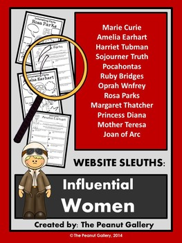 Website Sleuths: Influential Women