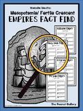 Website Sleuths: Mesopotamia/Fertile Crescent Empires Fact Find