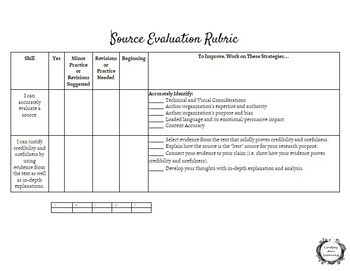 Online Source Evaluation Assessments and Rubric