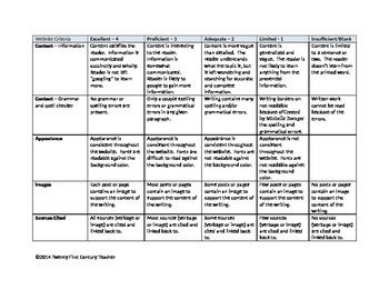 Website/Blog Rubric