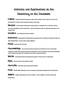 Websites and Apps (for free!) to use creatively in the classroom