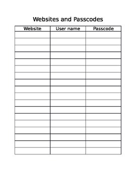 Websites and Passcodes organizer