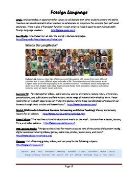 Websites for High School Teachers
