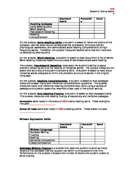 Wechsler Individual Achievement Test III WIAT Template *IEP Special Education