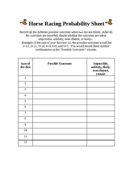 Wecome to the Races- A probability game