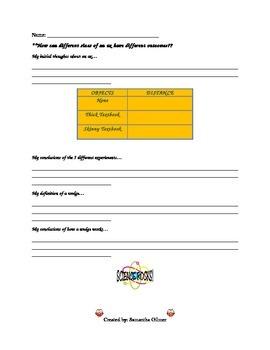 Wedge Lesson Plan & Lab Sheet