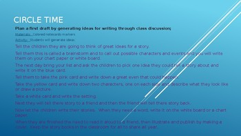 Week #13 Kindergarten Lesson Plans;  Elements of the writing process
