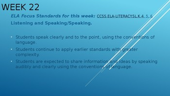 Week #22 Kinder Lesson Plans:  Listening and Speaking/Speaking.