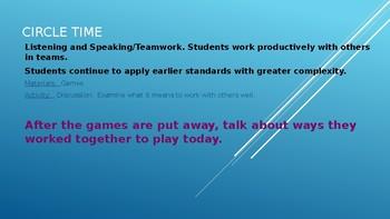 Week #23 Kinder Lesson Plans:  Listening and Speaking/Teamwork