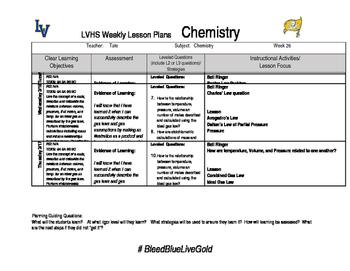 Week 25 Chemistry lesson plans
