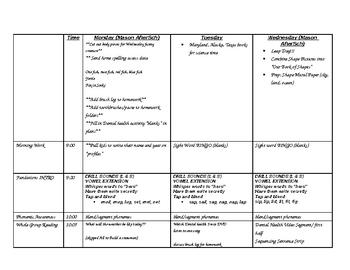 Week 26 Feb to March Dental Health Kindergarten Weekly Lesson Plans