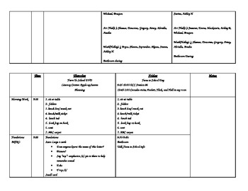 Week 3 Kindergarten Plans