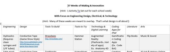 Week By Week Making, Innovation, and Design Ideas (Includes Technology)
