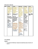 Week Calendar and Activities for Hitler Youth
