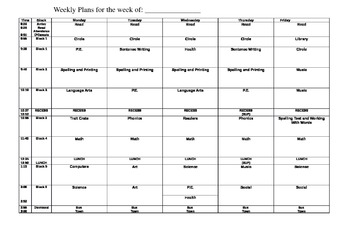 Week Plans - Overview of the Week