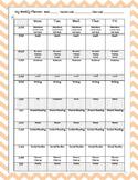 Teacher Planner - Week at a Glance Templates - Fully Editable