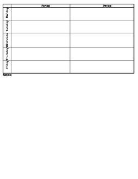 Week by Week Planning Guide