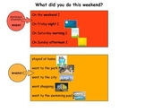 Weekend News/Recount - writing support for ELLs