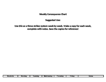 Weekly 3-Strikes Consequence Chart