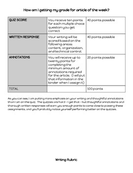 Weekly Article Scoring Rubric and Annotation Tips