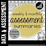 Weekly and Monthly Assessment Summaries: A Parent Communic