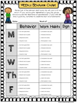 Influential image throughout printable behavior charts for teachers