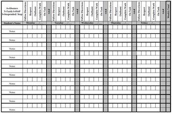 Weekly Behavior Data Sheet (EXCEL FILE)