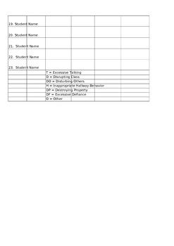Weekly Behavior Data-Tracking Sheet
