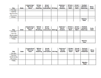 Weekly Behavior Documentation Form