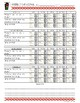 Weekly Behavior Log/Chart
