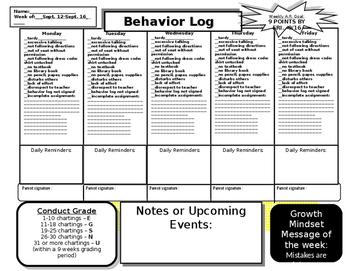 Weekly Behavior Log (Editable)