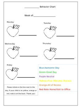 Weekly Behavior Management Sheets