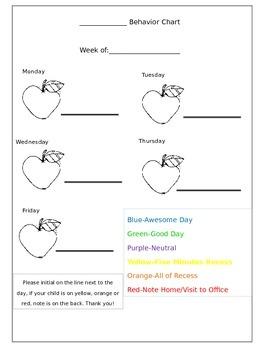 Weekly Behavior Management Sheets