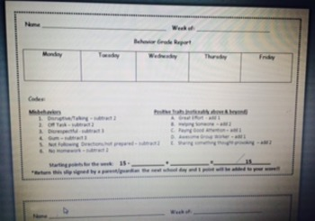 Weekly Behavior Participation Report Card