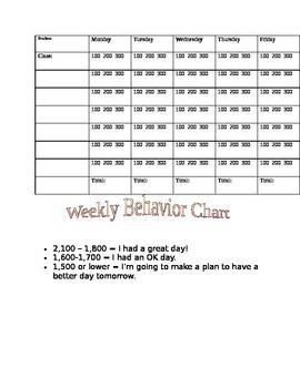 Weekly Behavior Plan