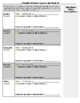 Weekly Behavior Report for Clip Chart