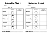 Weekly Behavior Tracker