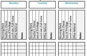 Weekly Behavioral Log (with numbered key)