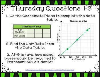 Math Warm Ups Ratios Tables and Graphs